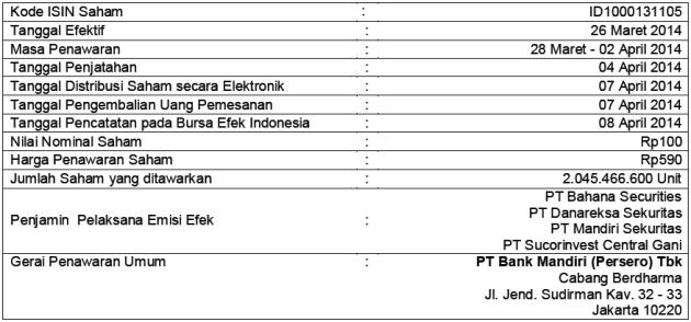 Penawaran Saham Perdana IPO Wika Beton