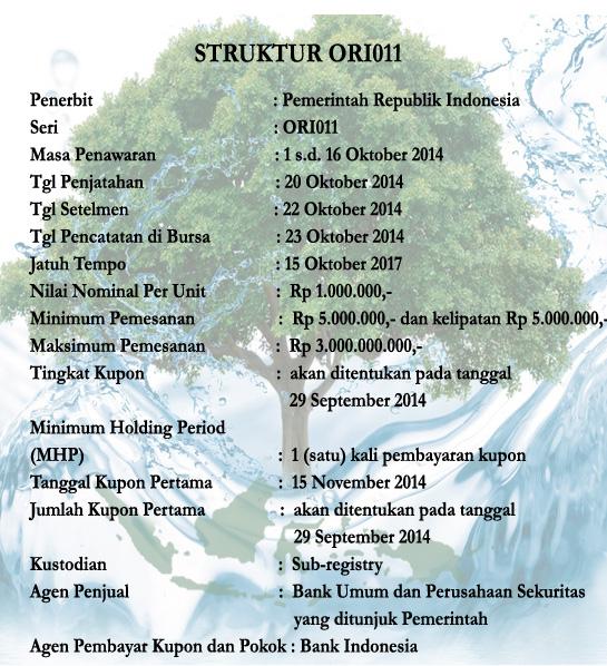ORI 011 (Obligasi Ritel Indonesia Seri 011)