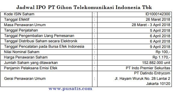 Jadwal IPO PT Gihon Telekomunikasi Indonesia Tbk