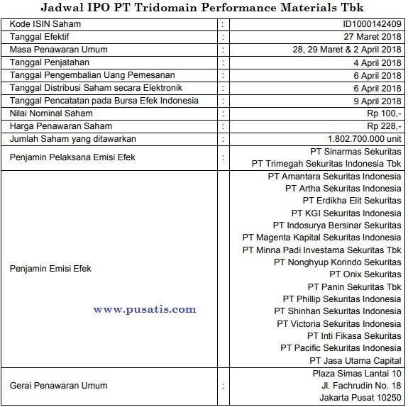 Jadwal IPO PT Tridomain Performance