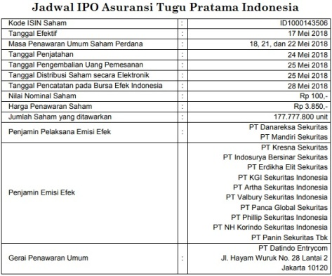 IPO Asuransi Tugu Pratama Indonesia