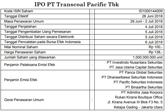 IPO PT Transcoal Pacific Tbk