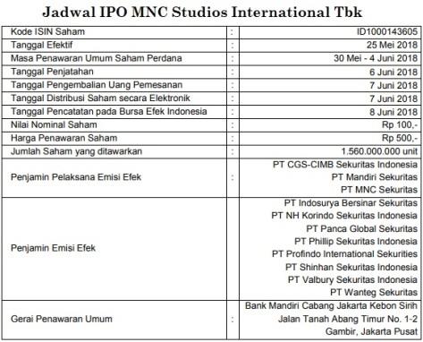 Jadwal IPO MNC Studios International Tbk