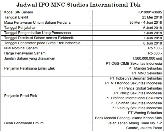 Jadwal IPO MNC Studios International Tbk