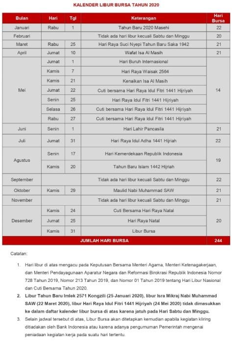 Libur Kalender Bursa 2020